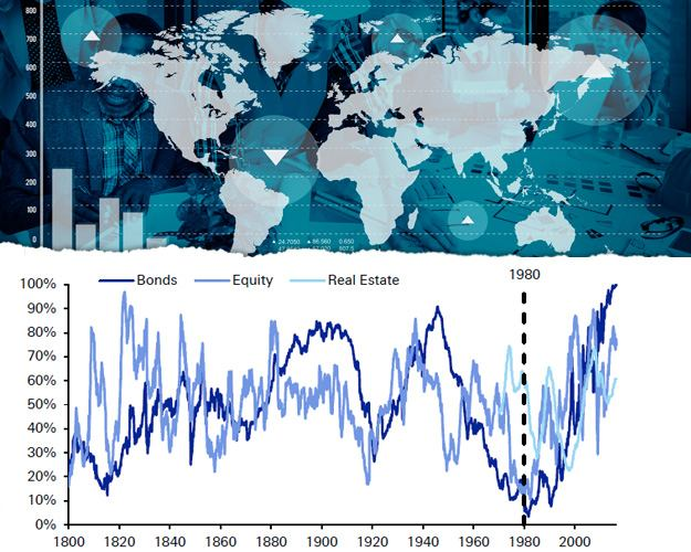 Deutsche Bank: Ekonomska era u kojoj živimo je pri kraju, a svijet čekaju duboke promjene
