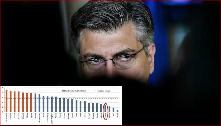 Analiza ugledne banke: Hrvatska je među ekonomski najbolesnijim članicama EU-a